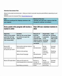 Recruiting plan templates recruitment plan examples for Recruitment action plan template