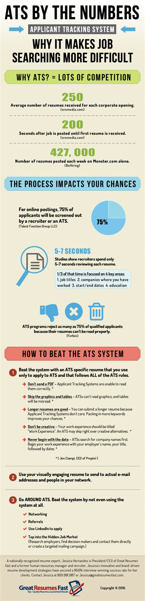 Applicant Tracking System Resumeapplicant Tracking System Resume by Infographic Applicant Tracking Software By The Numbers