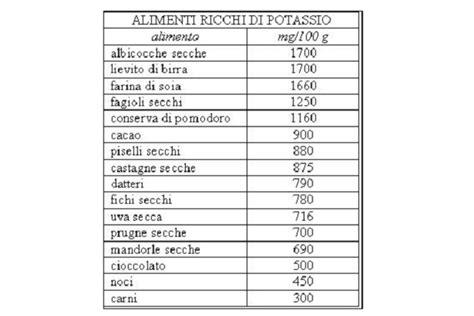 alimenti ricchi  potassio idee green