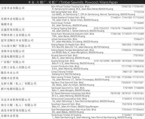 pallet kluang directory