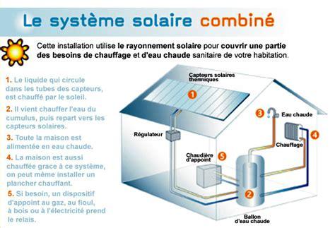 systeme electrique pour le qu est ce que le chauffe eau solaire combin 233