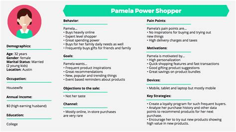 Customer Profile Template The Complete Beginner's Guide