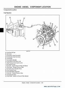 John Deere Gator Wiring Diagram Database