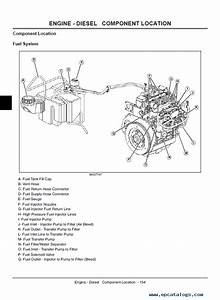 John Deere Gator Engine Diagram