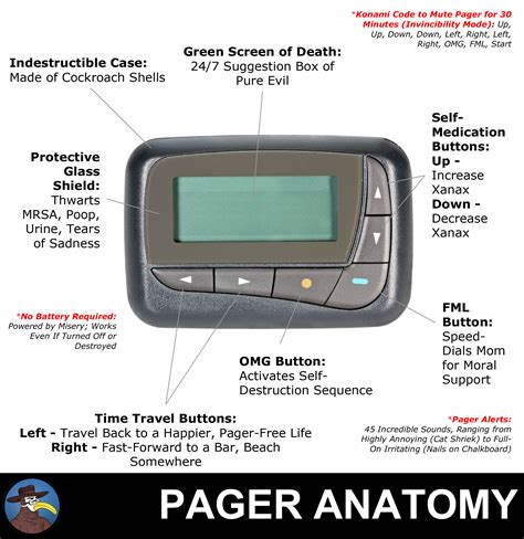 Pager Meme - top 10 signs it s time to break up with your pager gomerblog