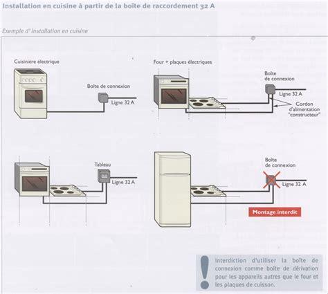prise 32 a cuisine branchement cuisinière électrique prises raccordement plaques de cuisson vitrocéramique prise 32