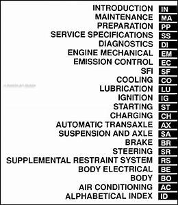 1998 Toyota Sienna Repair Shop Manual Original