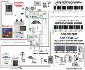 Get Solar Panel Grid Tie Wiring Diagram Download