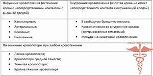 Лечение гипертонии с нсп