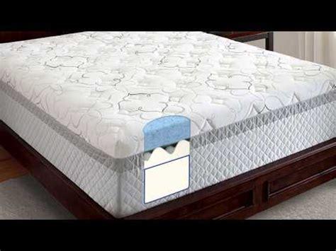 novaform mattress reviews costco mattress review novaform comfortgrande how to