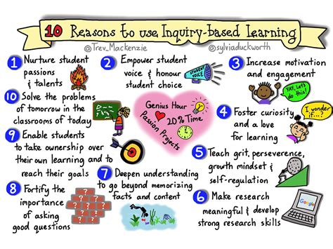 benefits  inquiry based learning