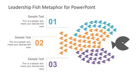 leadership fish metaphor powerpoint template slidemodel