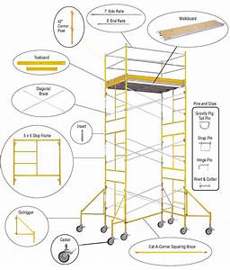 Rolling Scaffold Tower Package