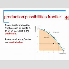 2 The Economic Problem Chapter  Ppt Video Online Download