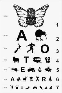 Brad Novak Eye Chart For Aotearoa