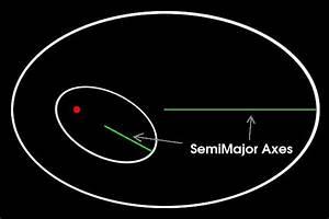 ASTRO 110G - LAB