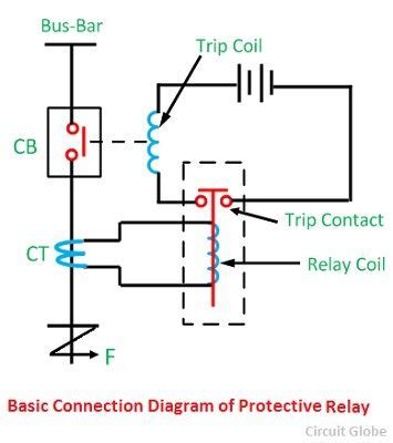 What Are Protective Relays Description Operating