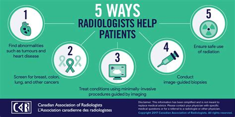 car develops infographic  vital role  radiologists