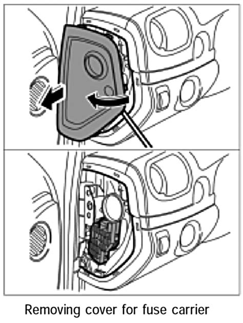 Cayenne Fuse Box Location by Where Is The Fuse Panel Located In A 2006 Porsche Cayenne S