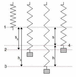 Zeugnisnoten Berechnen : 0809 unterricht physik 10c dynamik ~ Themetempest.com Abrechnung