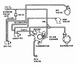 Vacuum Hose Diagram 78 Oldsmobile Cutlass Supreme 260 4 3