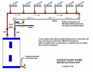 Closed Loop Hot Water System