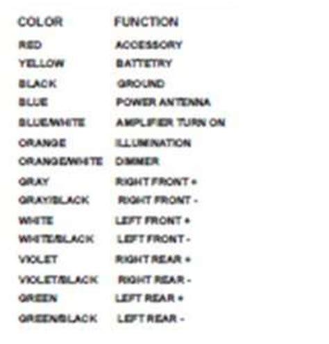 Honda Accord Stereo Wiring Diagram Fixya