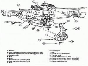 1998 Ford Ranger Front Suspension Diagram