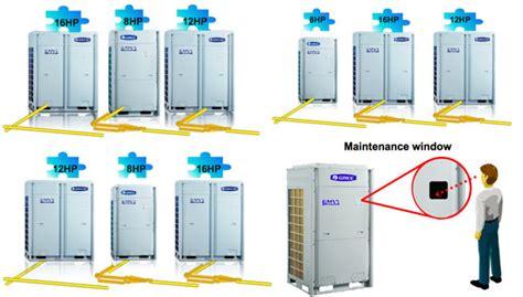 professional airtech grade fan gree gmv5 air con view gree gmv5 air con gree product