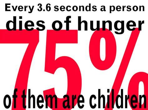 hunger number world hunger survey