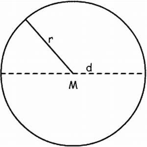 Fläche Von Kreis Berechnen : der kreis umfang fl che ~ Themetempest.com Abrechnung