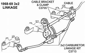 1968-69 3x2 Carburetor Linkage - Diagram View