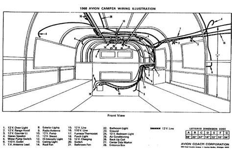 Image Result For Avion Trailer Wiring Diagram Aavion
