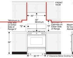 lower cabinet height distance between upper and lower cabinets sulechow net 971 | 67e2309806aa1eaa 9550 w240 h192 b0 p0