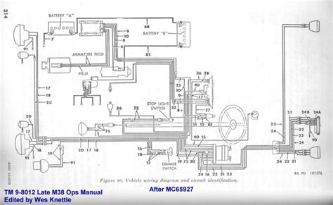 Jeep Cj5 Headlight Switch Wiring Diagram by Willys M Jeeps Forums Viewtopic M38 Headlight Wiring