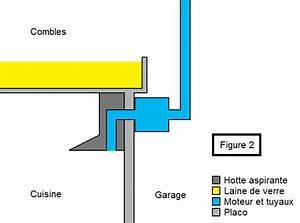Hotte Moteur Déporté : hotte plafond moteur deporte evtod ~ Premium-room.com Idées de Décoration