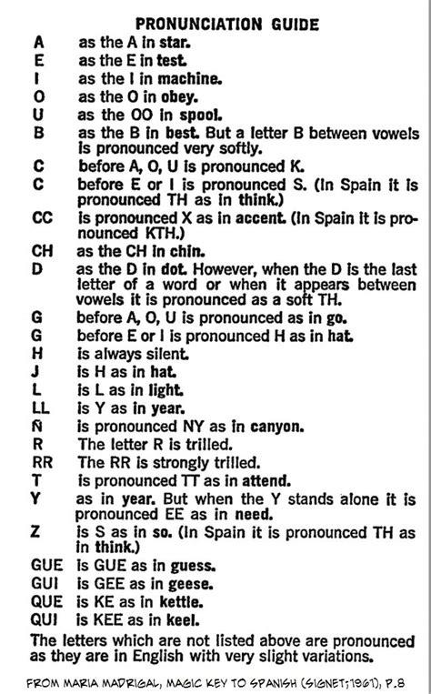 pronunciation exercises english  spanish speakers