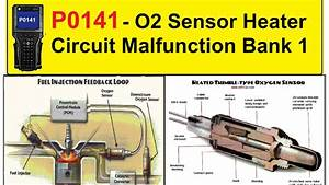 02 Heater Circuit Bank1 Sensor2