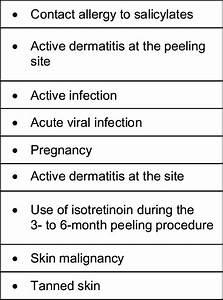 Contraindications To Salicylic Acid Peeling