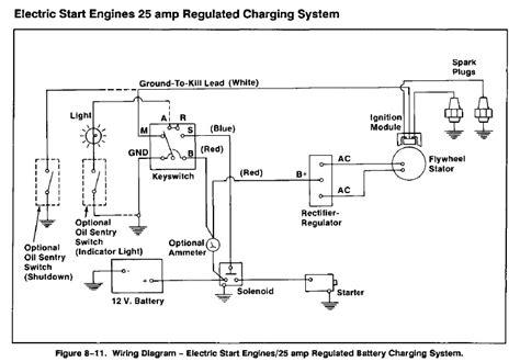 Cub Cadet Forum Electrical Problem Help