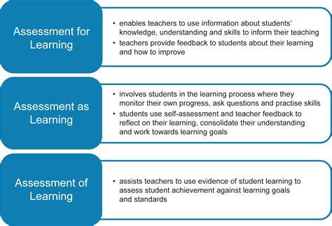 quotes  assessment  education quotesgram