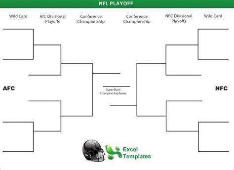 nfl playoff bracket template nfl playoff brackets