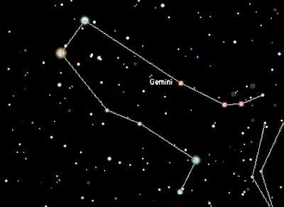 los origenes  las  constelaciones del zodiaco te