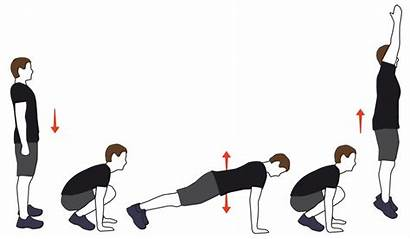 Burpee Exercise Clipart Workout Desert Cliparts Fitness