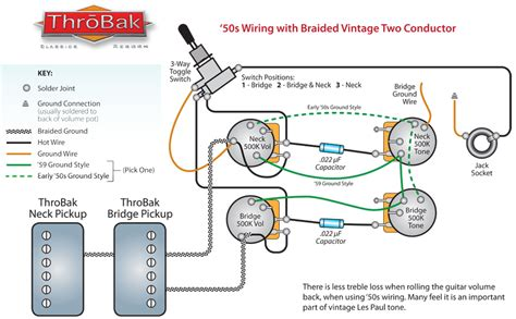 les paul wiring harness throbak  style wiring kit
