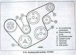 Auxiliary Belt