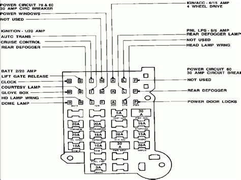 1993 Chevy S10 Blazer Fuse Diagram by Doc Diagram Wiring Diagram For 1987 Blazer Ebook