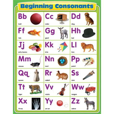Phonics Alphabet Chart Printable