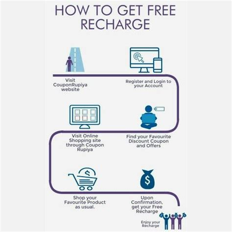 how to get free recharge free recharge