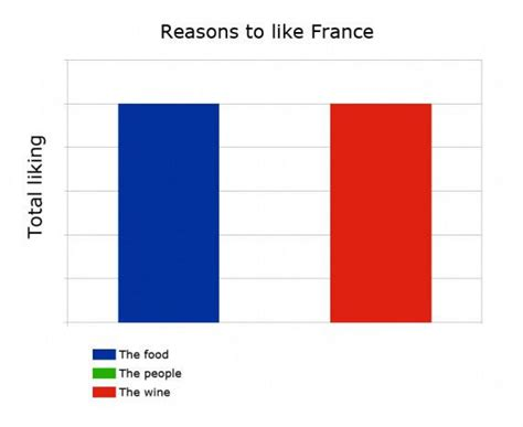 Meme France - french memes tumblr image memes at relatably com